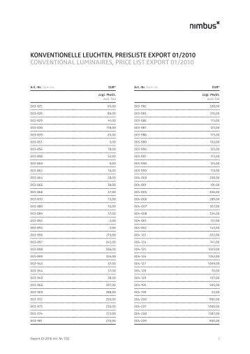 Led Leuchten Preisliste Export 01 2010 Led Luminaires Price
