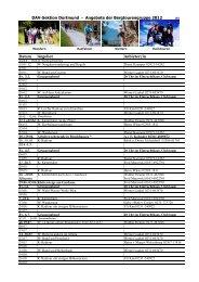 DAV-Sektion Dortmund - Angebote der Bergtourengruppe 2012 ...