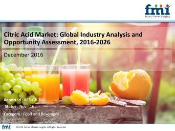 Citric Acid Market