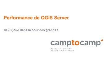 Performance de QGIS Server