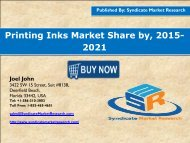 Printing Inks Market Share by, 2015-2021