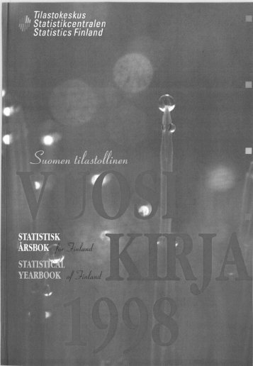 Finland Yearbook - 1898