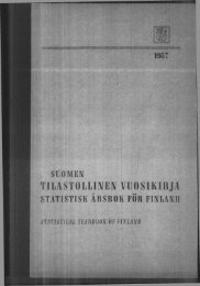 Finland Yearbook - 1957
