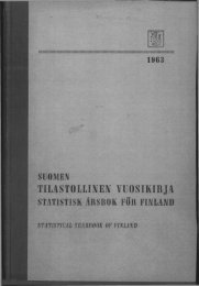 Finland Yearbook - 1963