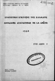 Greece Yearbook - 1934