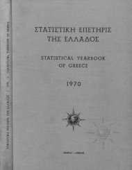Greece Yearbook - 1970