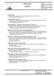 Referenzliste Versuche - Geotechnisches Ingenieurbüro Prof ...