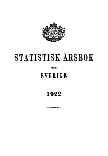 Sweden Yearbook - 1922
