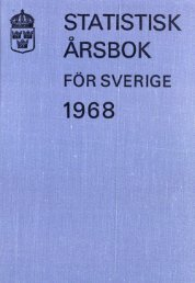 Sweden Yearbook - 1968