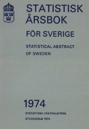 Sweden Yearbook - 1974