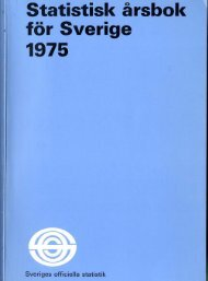 Sweden Yearbook - 1975