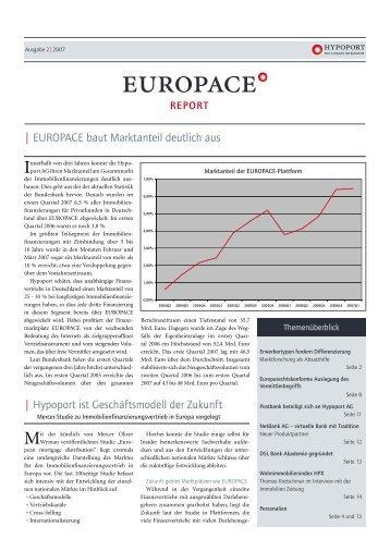 | EUROPACE baut Marktanteil deutlich aus ... - Hypoport AG