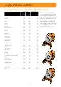 Basiscijfers Jeugd - Page 7