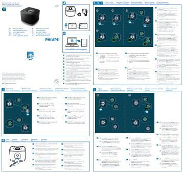 Philips Enceinte Multiroom sans fil izzy - Guide de mise en route - DAN