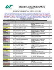 BECAS AUTORIZADAS PARA ENERO –ABRIL 2017