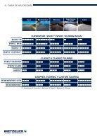 METZELER PRICELIST MX ALTAS - Page 4