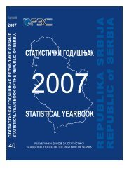 Serbia Yearbook - 2007