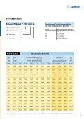 Klimazentralgerät KZG, HZG, WZG - Page 7