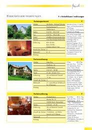 WOHNUNGEN - Gemeinde Much