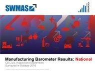 Manufacturing Barometer Results National