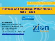 Flavored and Functional Water Market,  2015 - 2021