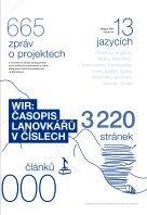 WIR 200 Special [CZ] - Page 3