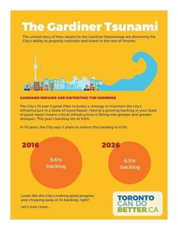 The Gardiner Tsunami