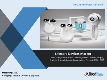 Skincare Devices Market By Types and Applications