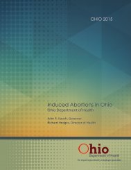 Induced Abortions in Ohio