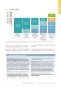 Biodiversity Offsets - Page 7