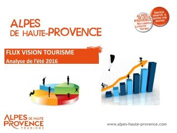 FLUX VISION TOURISME