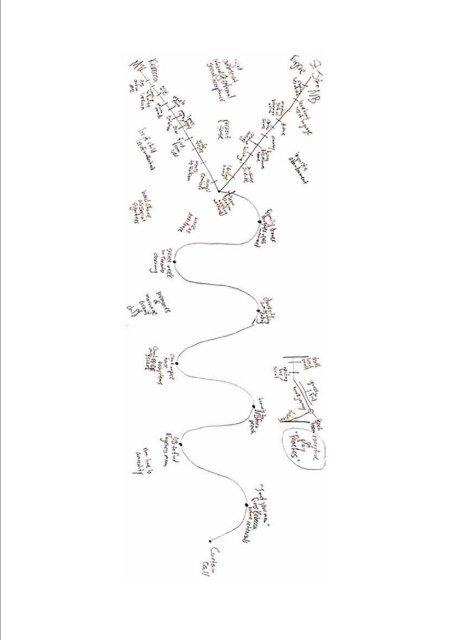 Arteles Catalogue 2015-2020
