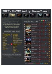 Streamtuner our list of the best tv shows 2016
