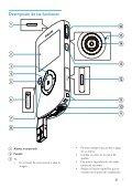 Philips Caméra HD - Mode d'emploi - ESP - Page 7