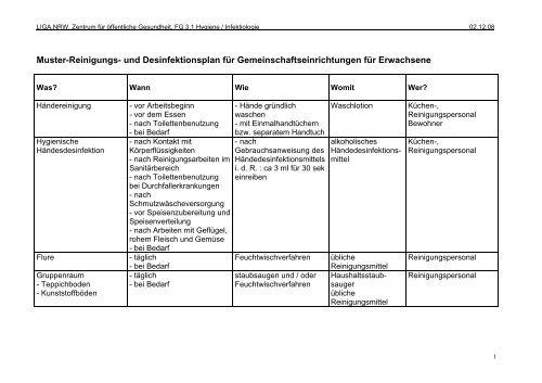Muster Reinigungs Und Desinfektionsplan Fur Lzg Nrw