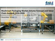 Mushroom Packaging Market Industry Analysis, Trend and Growth, 2016-2026