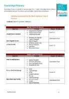 Syllabus Issues - Page 7