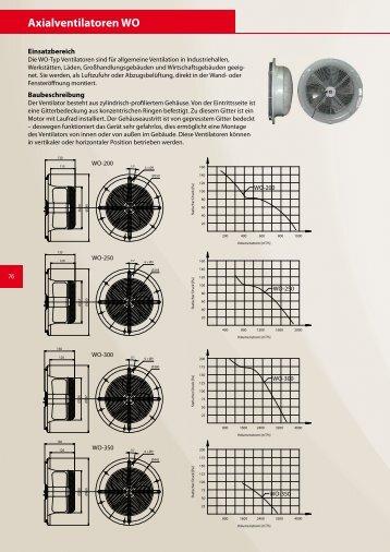 Axialventilator WO - Ventilatoren von KONZ
