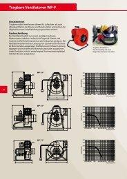 Radialventilatoren für Abgasabsauganlagen - Ventilatoren von KONZ