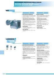 ACCESORIOS - Ventilatoren von KONZ