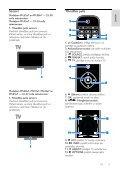 Philips 3800 series Téléviseur LED - Mode d'emploi - LAV - Page 5