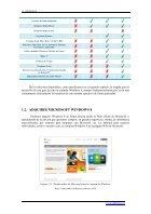 Windows Nivel 3 - Page 7