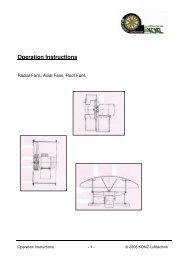 Operation Instructions - Ventilatoren von KONZ