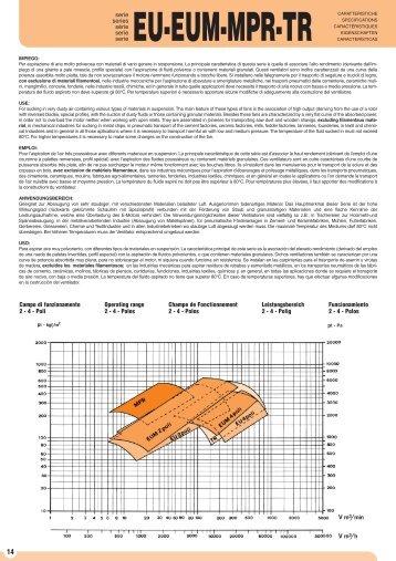 Industrieventilator EUM - KONZ - Ventilatoren