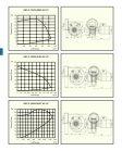 Katalog (PDF-Datei) - Ventilatoren von KONZ - Page 2