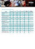 OFERTA FORMATIVA 1 semestre - Page 6