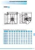 ACCESORIOS - Ventilatoren von KONZ - Page 2