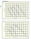 Datenblatt (PDF-Datei) - Ventilatoren von KONZ - Page 2