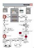 Elektronische Brandmeldesysteme - Seite 6