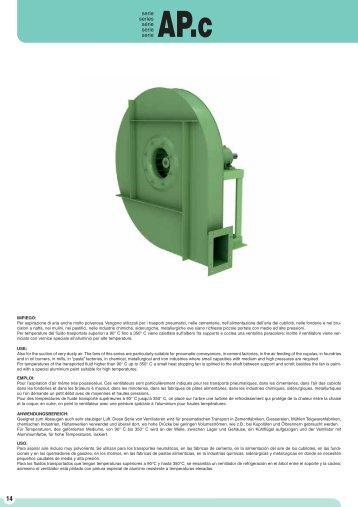 APFc 1 - KONZ - Ventilatoren
